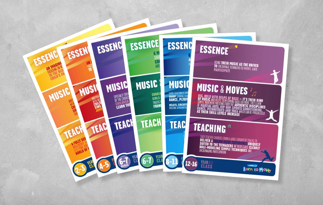 A1 Training Posters